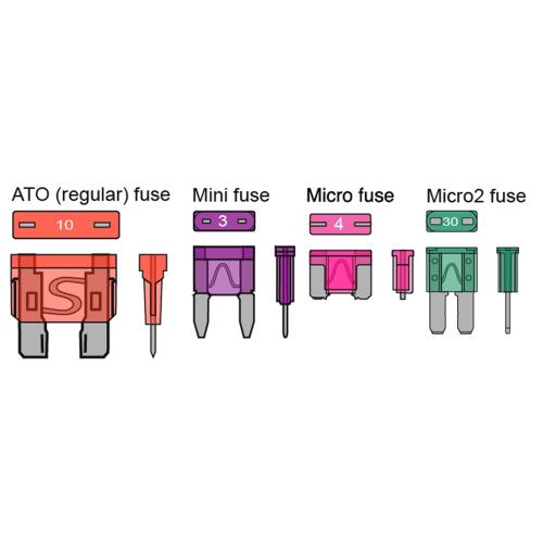 small resolution of mini fuse box