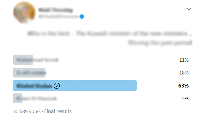 Twitter Poll Voting Service