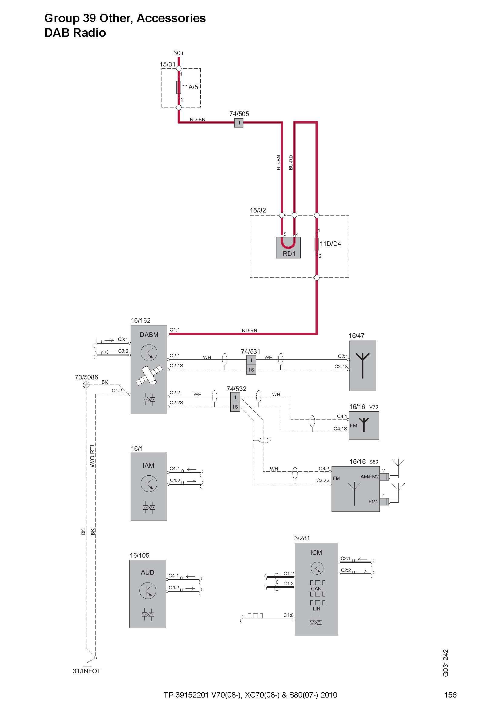 LØSNING: Ettermontering av DAB-radio i V70/XC70 MY2008