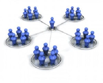 plateformes d'affiliations et marketing