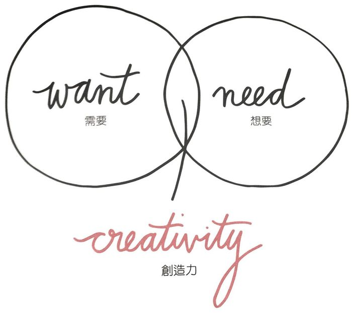 設計你所愛的人生 設計思考