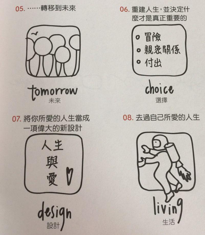 設計你所愛的人生 設計人生步驟3,4 重建,呈現