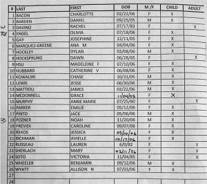 Sandy Hook victims list