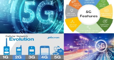 future expectations of 5g wireless network technology