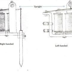 Tattoo Machine Wiring Diagram For Smoke Alarms Frame Specifications Frameviewjdi Org