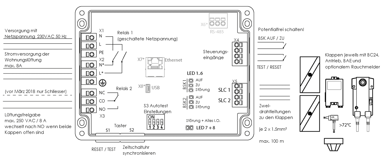 SLC230-24-2B