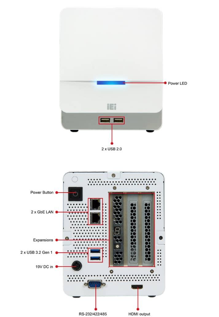 smallest AI Box HTB 200 IO