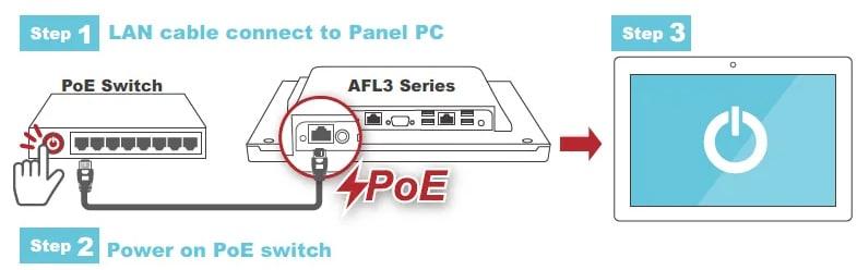 PoE PanelPC