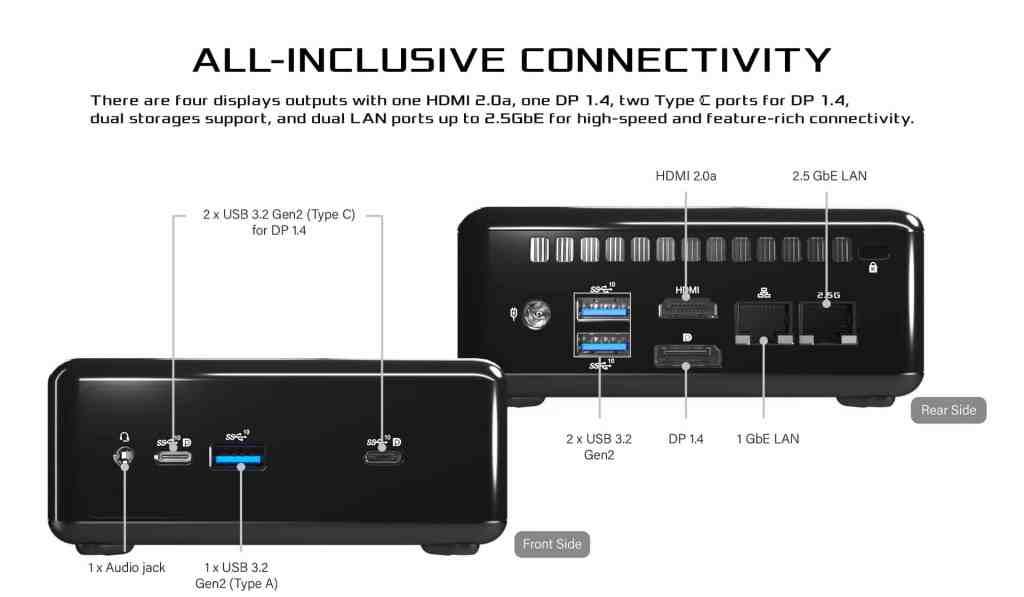 4 All inclusive Connectivity