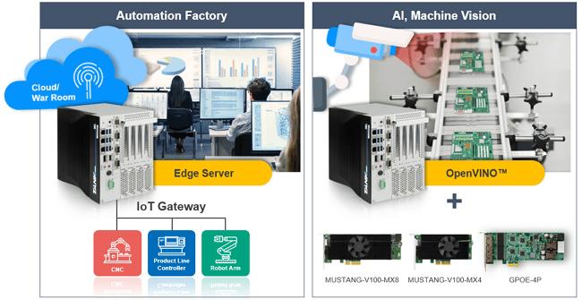 TANK 880 Q370 edge computing industrial embedded system 2 v3 c