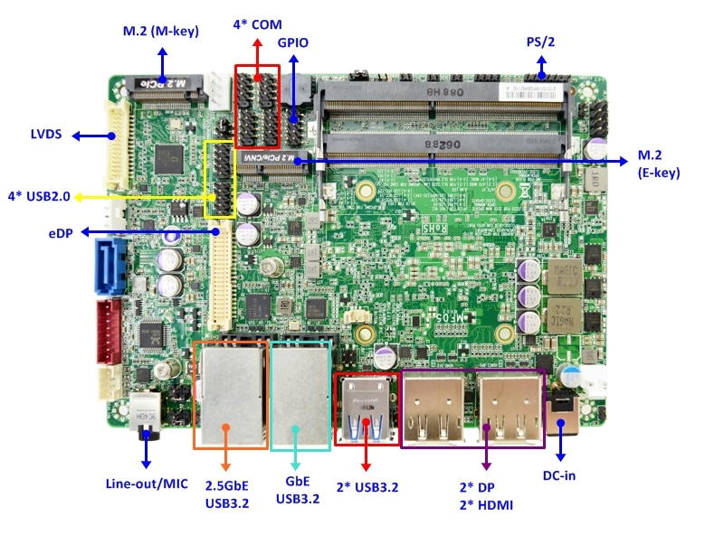 MF05 diagram