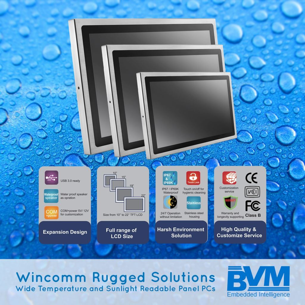 Wincomm Rugged Solutions 1