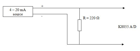K8055 4-20 mA Current Loop Recorder