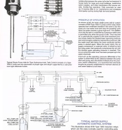 typical water supply automatic control system [ 1153 x 1390 Pixel ]