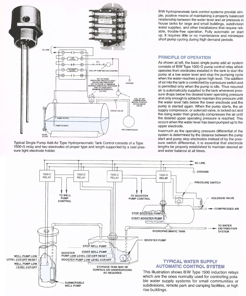 medium resolution of typical water supply automatic control system