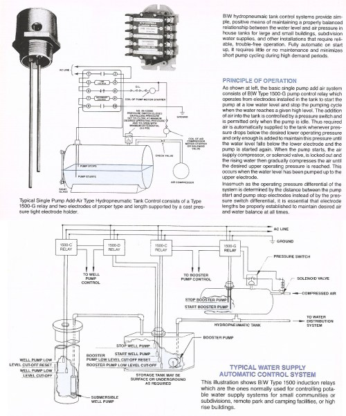 small resolution of typical water supply automatic control system