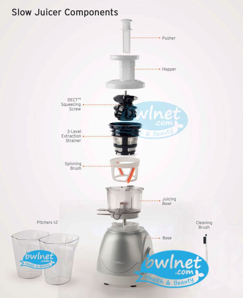 bwlnet-otrimax-slow-juicer-komponen