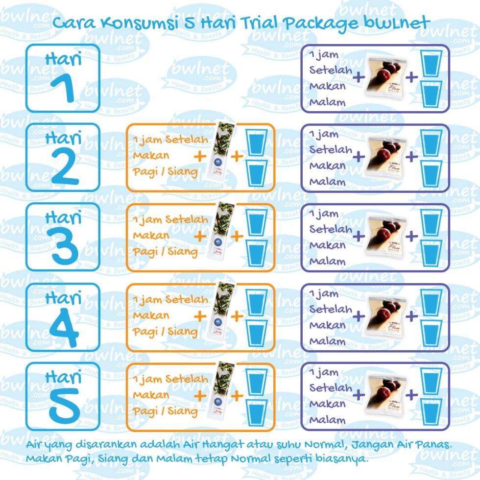 bwlnet-cara-makan-paket-trial-5-hari