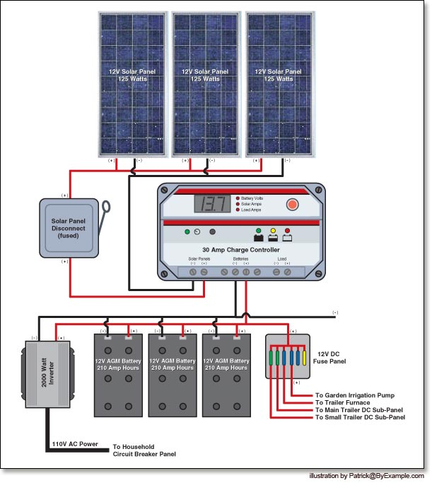 trailer_power_system?resize\=611%2C682 wiring diagrams for caravan solar system wiring diagrams solar wiring diagram for caravan at aneh.co