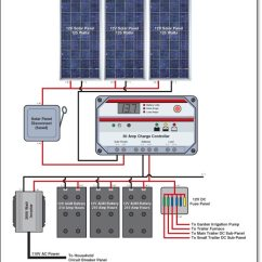 Solar Panel Wiring Diagram For Caravan 1 Phase Contactor Power System Diagrams — Byexample.com