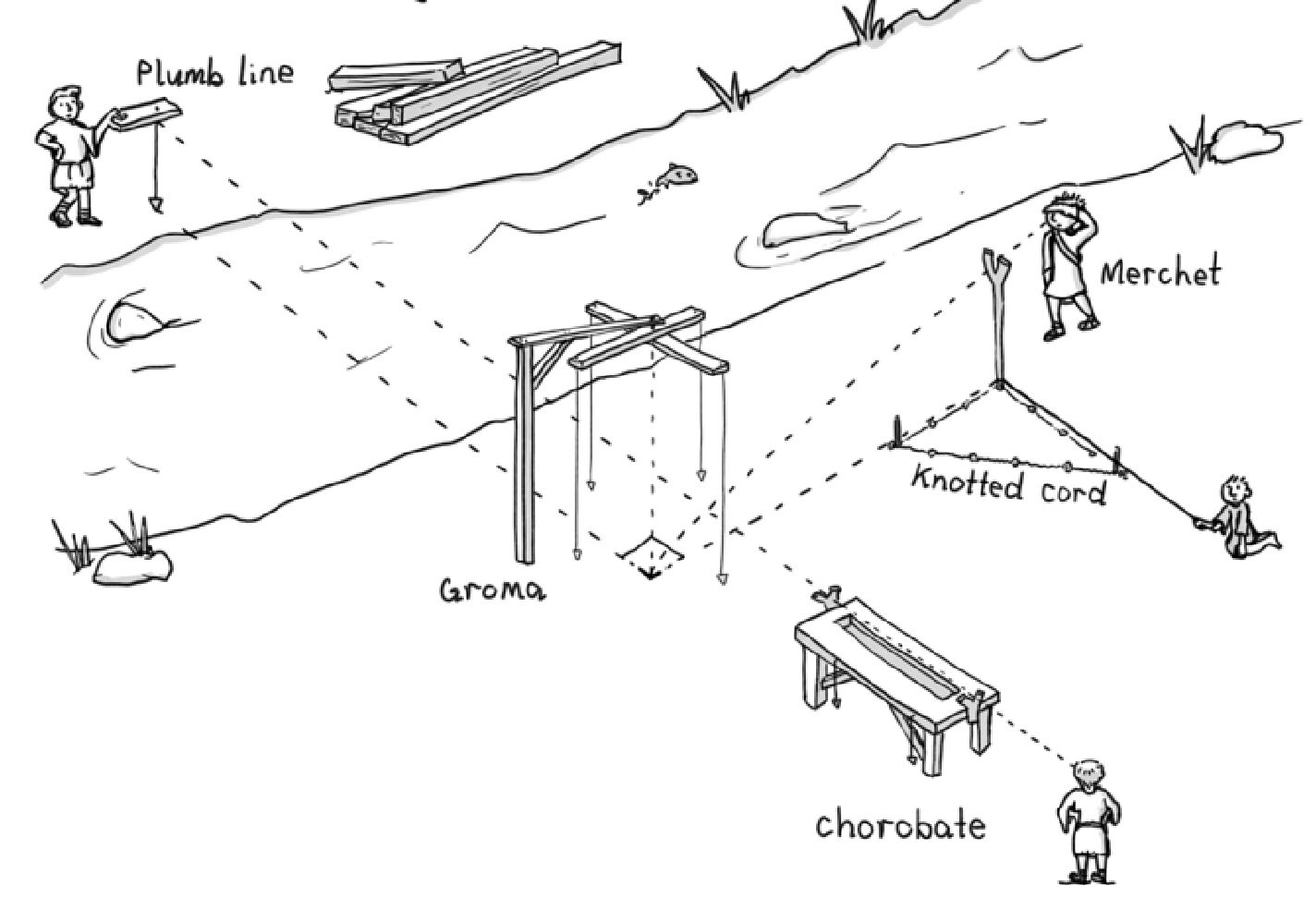Solving Spans with Sticks, Strings, Sightlines and Stones