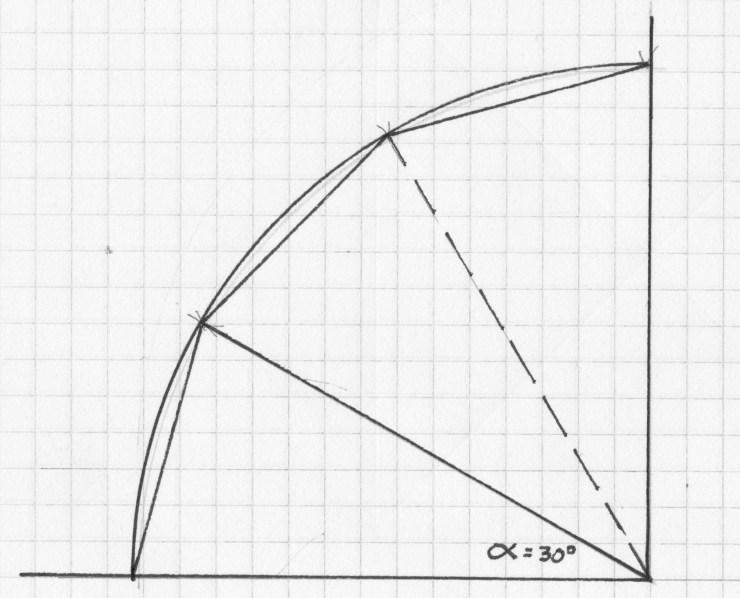 quadrant-3