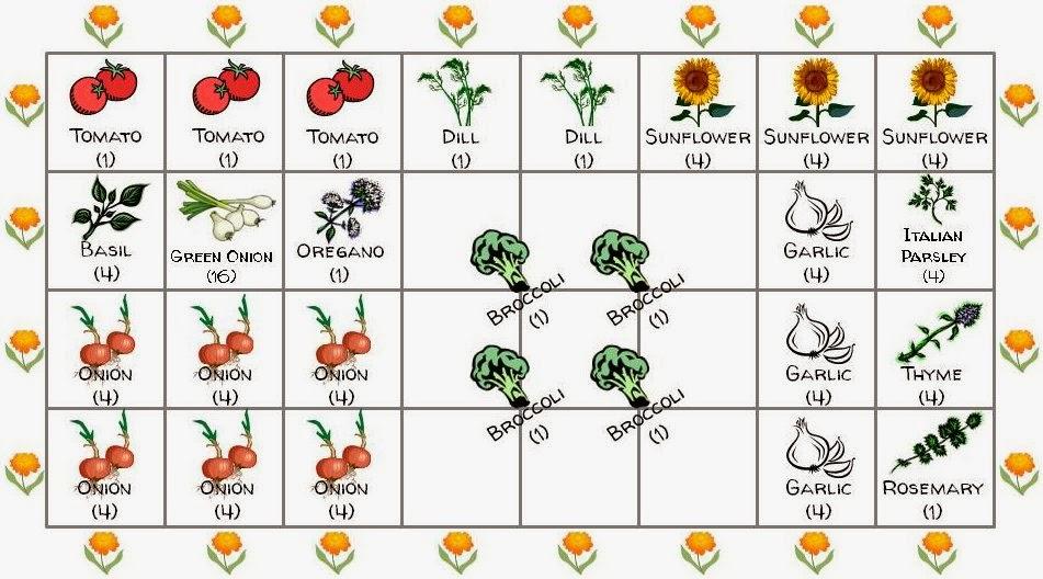 Square Foot Garden Plans – Square Foot Garden Plans