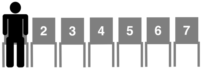 A graphic showing seven chairs in a line. The chairs are numbered. Someone is sitting in the first chair. The number of chairs between a research participant and a black person can indicate the degree of a participants implicit bias.