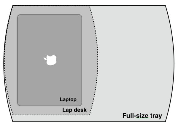 Lap desk dimensions