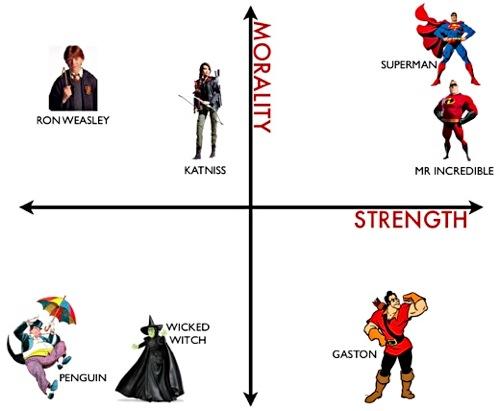 Character2D