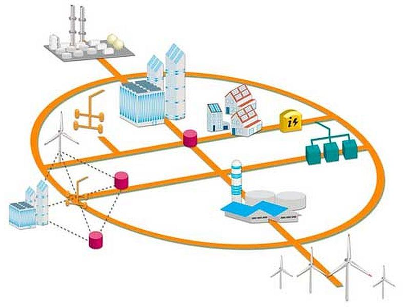 Stromnetz.jpg