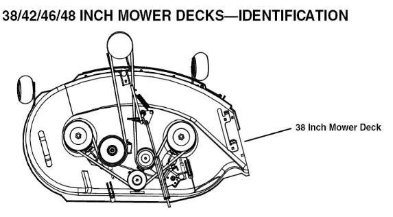 John Deere 48 Mower Deck Belt Diagram, John, Free Engine