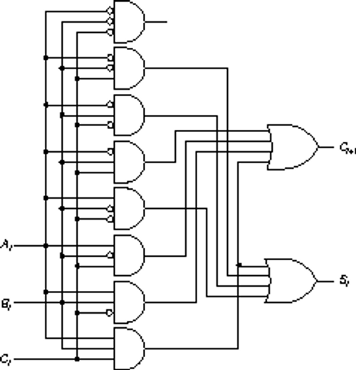 One-bit Full Adder