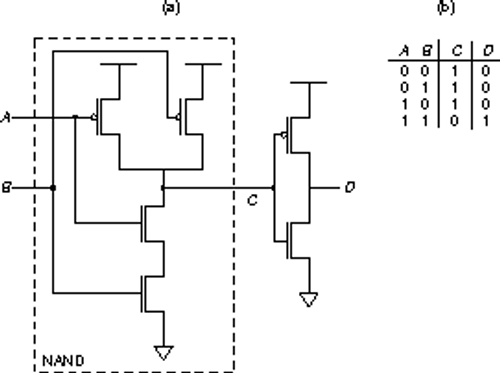 How are logic gates (AND/OR/XOR, etc.) built? : askscience