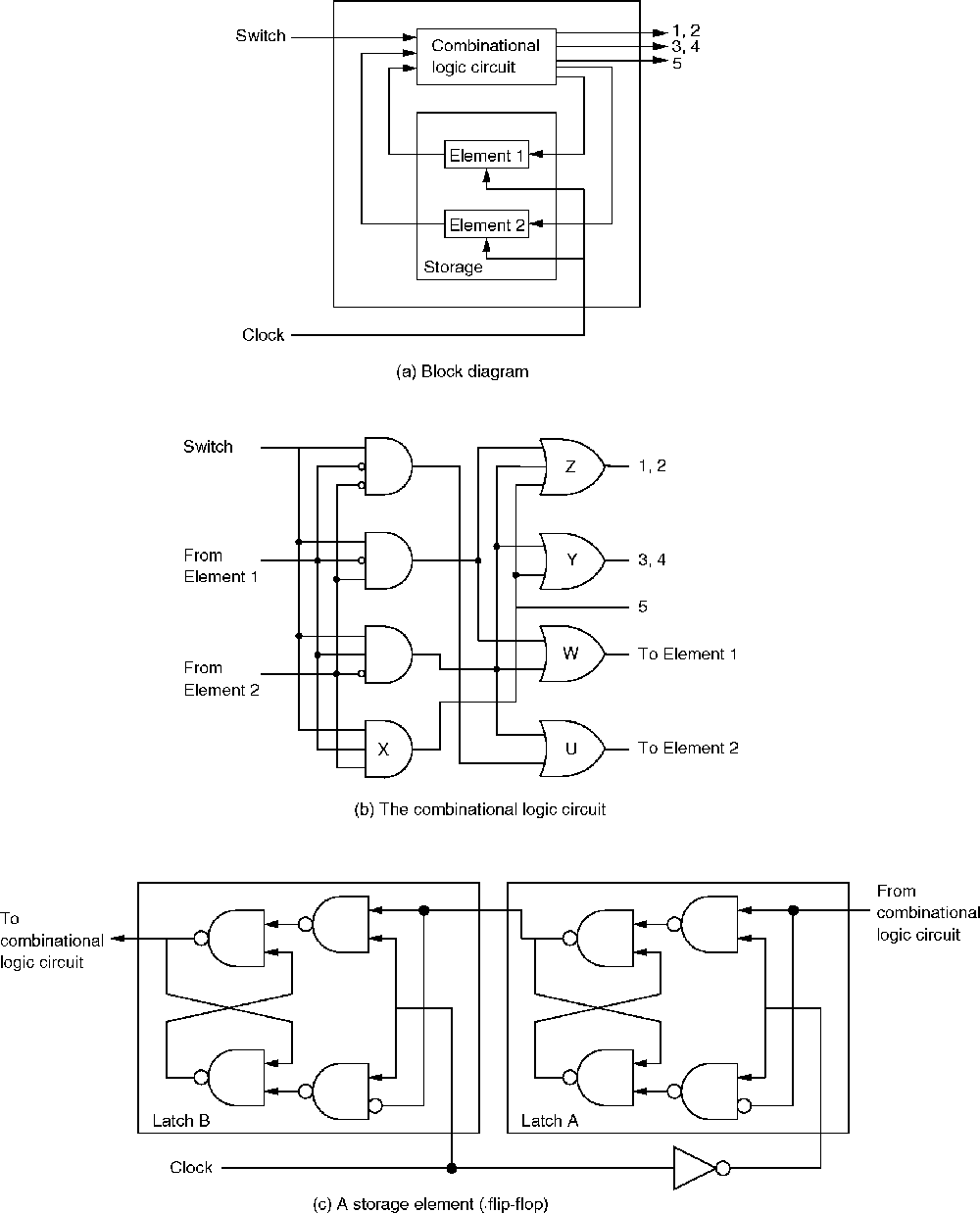 Draw A Circuit Diagram For The Circuit Of Figure 1