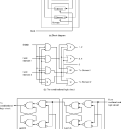 combinational logic circuit logic diagram logic gates [ 1000 x 1238 Pixel ]