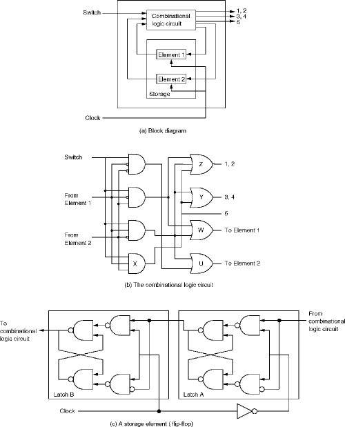 small resolution of combinational logic circuit logic diagram logic gates