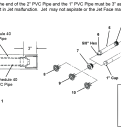 diagram of a pvc pipe [ 1768 x 954 Pixel ]