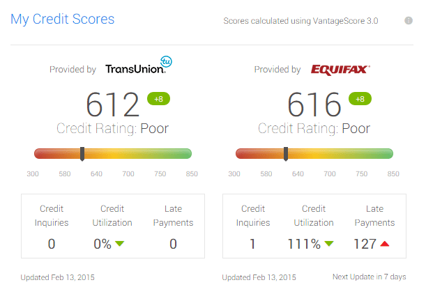 CreditKarma Now has Equifax 612 and 616 scores side by side