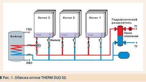 нужен ли газоанализатор в котельной если мощность котлов менее 100