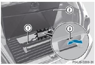 2012 Escape Fuse Diagram Mercedes Benz Glk Class Fuse Box In The Cargo Compartment