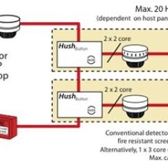 Apollo Xp95 Addressable Smoke Detector Wiring Diagram Viper Alarm 5701 Hush Button Easy To Install