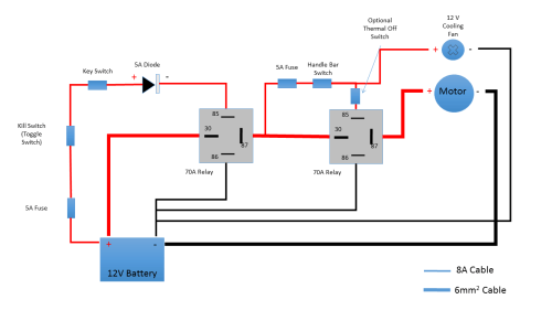 small resolution of c5 fuse diagram wiring libraryc5 fuse diagram