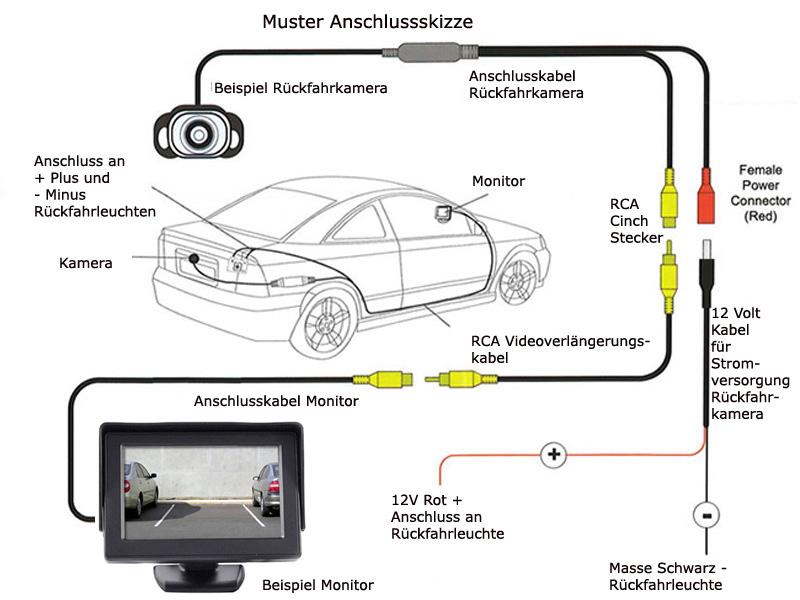 7 Rückfahrsystem Rückfahrkamera TFT LCD Monitor Spiegel