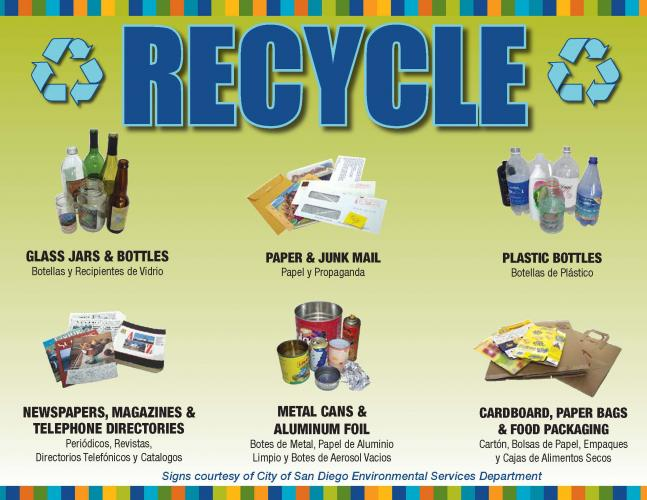 Waste Reduction & Recycling Resources Signs & Brochures