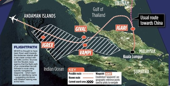 "According to this graphic produced by DailyMail, some secret ""sources"" told Reuters that the plane flew westwards through specific waypoints. Waypoints are geographical navigational aids only used by professional pilots. The same article also suggests that MH370's rapid ascent just prior to its disappearance, in which the plane went over the maximum height allowed by the manufacturer, may have been a deliberate attempt to knock out passengers and crew."