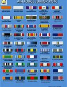Afjrotc cadet resources  air force jrotc ribbons list also topsimages rh