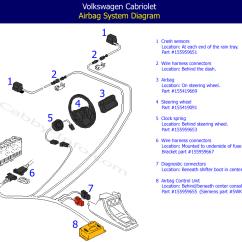 Lighting Control System Wiring Diagram Chevy Silverado Air Bag Airbag