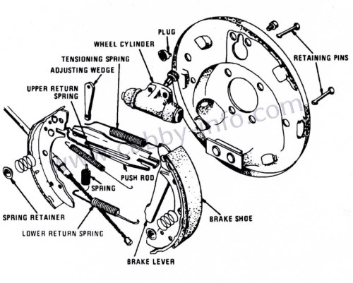 small resolution of exploded diagram of drum brake