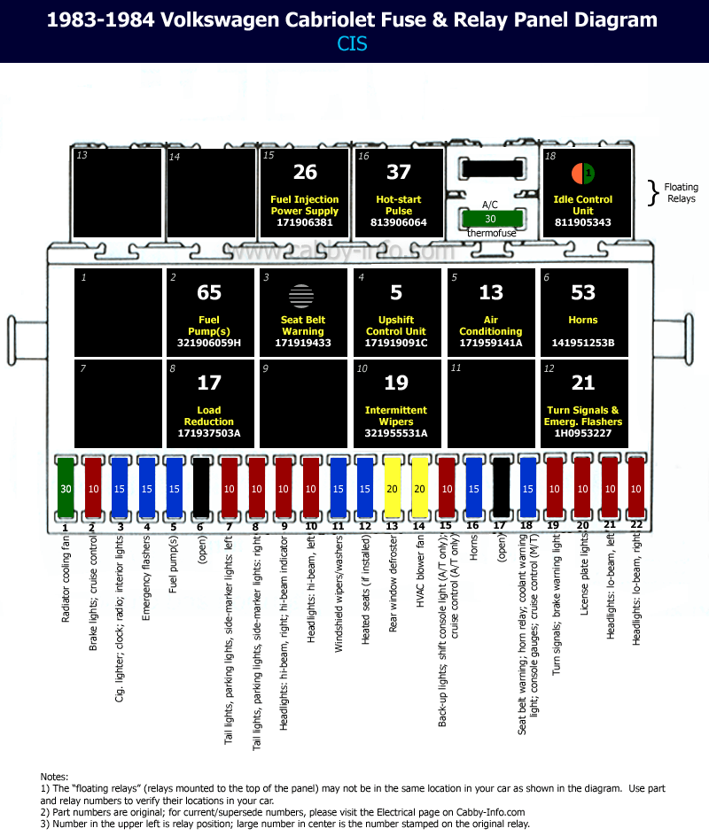 vw golf mk2 gti 16v wiring diagram human brain sagittal mk1 fuse box all data for sale today steering pump
